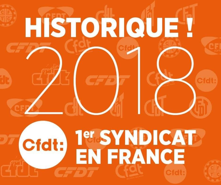 La CFDT 1er Syndicat de France en 2018